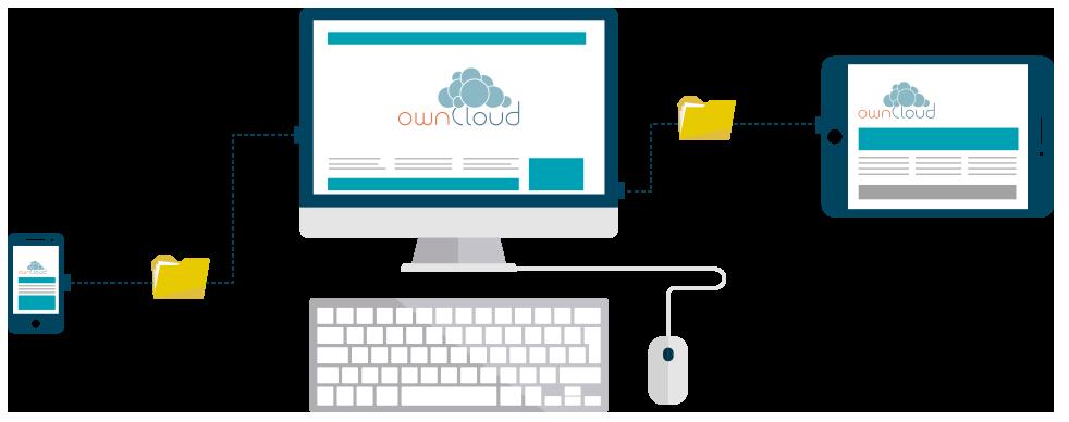 Cómo compartir documentos o archivos a través de ownCloud